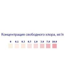 Индикаторные полоски «НС-Хлор»